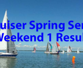 Cruiser Spring Series gets off to a good start
