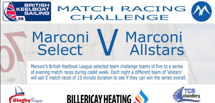 Cadet Week Match Racing Challenge